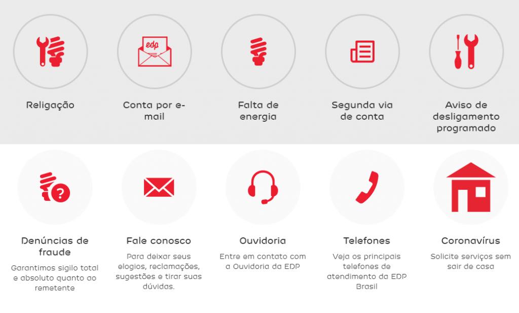 Contatos EDP Online Telefones